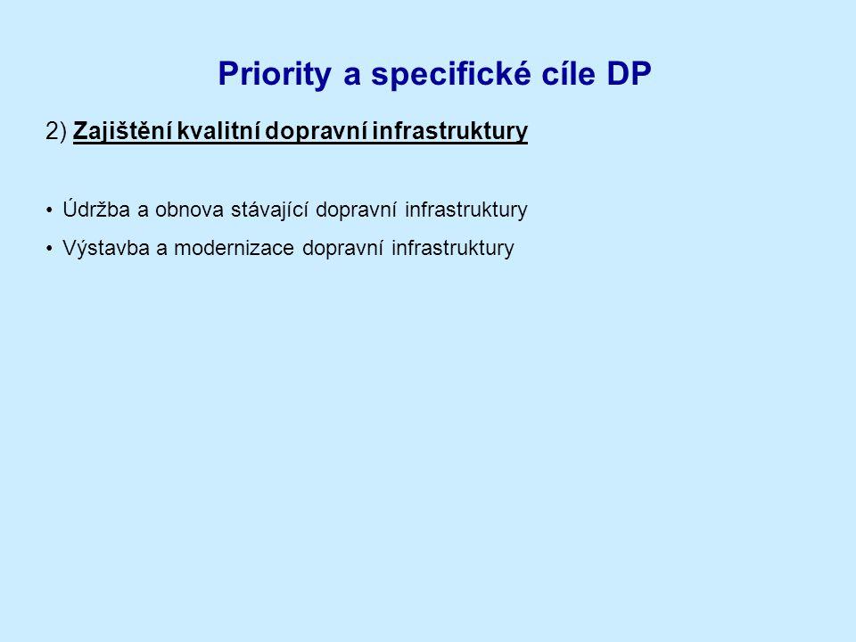 Priority a specifické cíle DP 2) Zajištění kvalitní dopravní infrastruktury Údržba a obnova stávající dopravní infrastruktury Výstavba a modernizace d