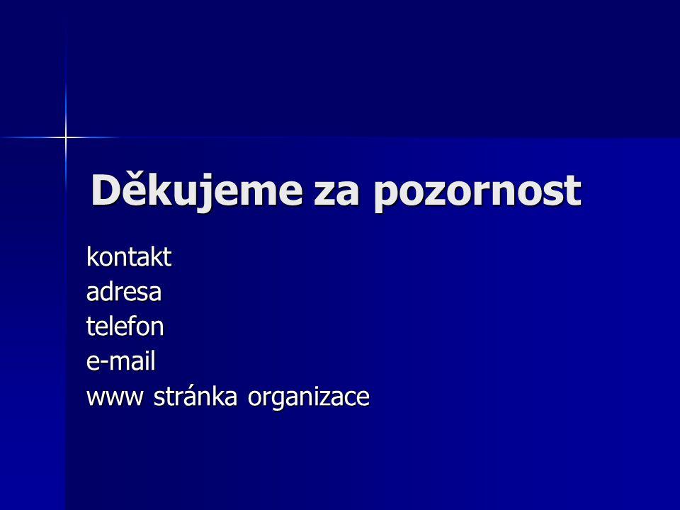 Děkujeme za pozornost kontaktadresatelefone-mail www stránka organizace