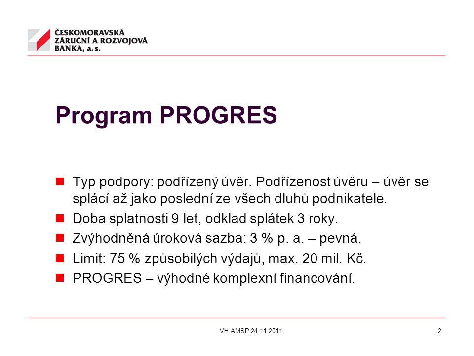 Program PROGRES Typ podpory: podřízený úvěr.