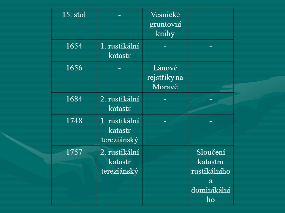15. stol-Vesnické gruntovní knihy 16541. rustikální katastr -- 1656-Lánové rejstříky na Moravě 16842. rustikální katastr -- 17481. rustikální katastr