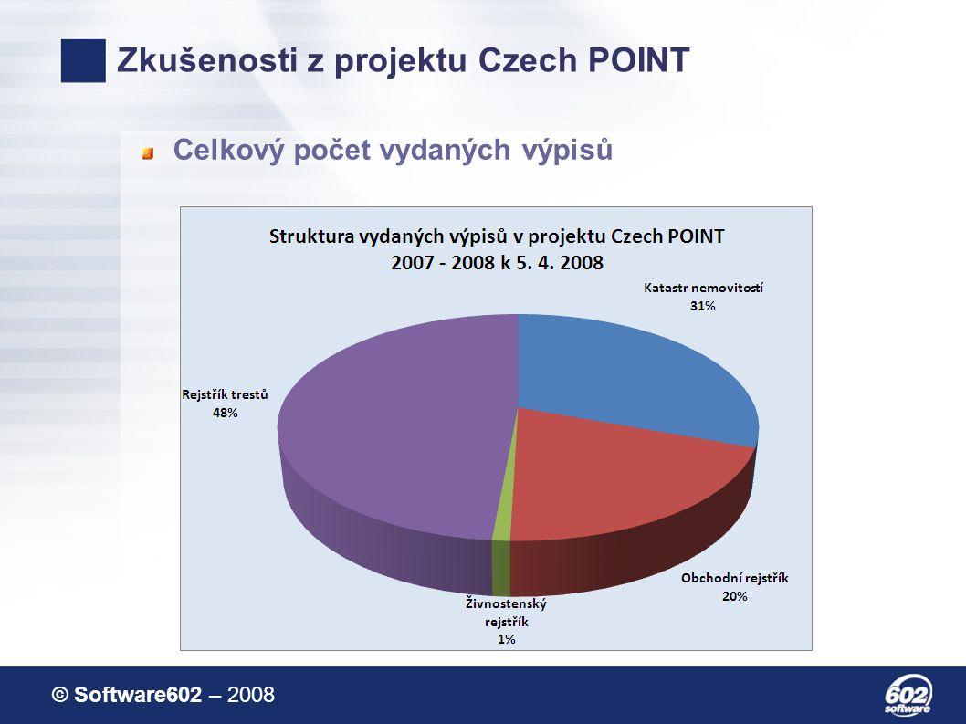 © Software602 – 2008 Zkušenosti z projektu Czech POINT Celkový počet vydaných výpisů