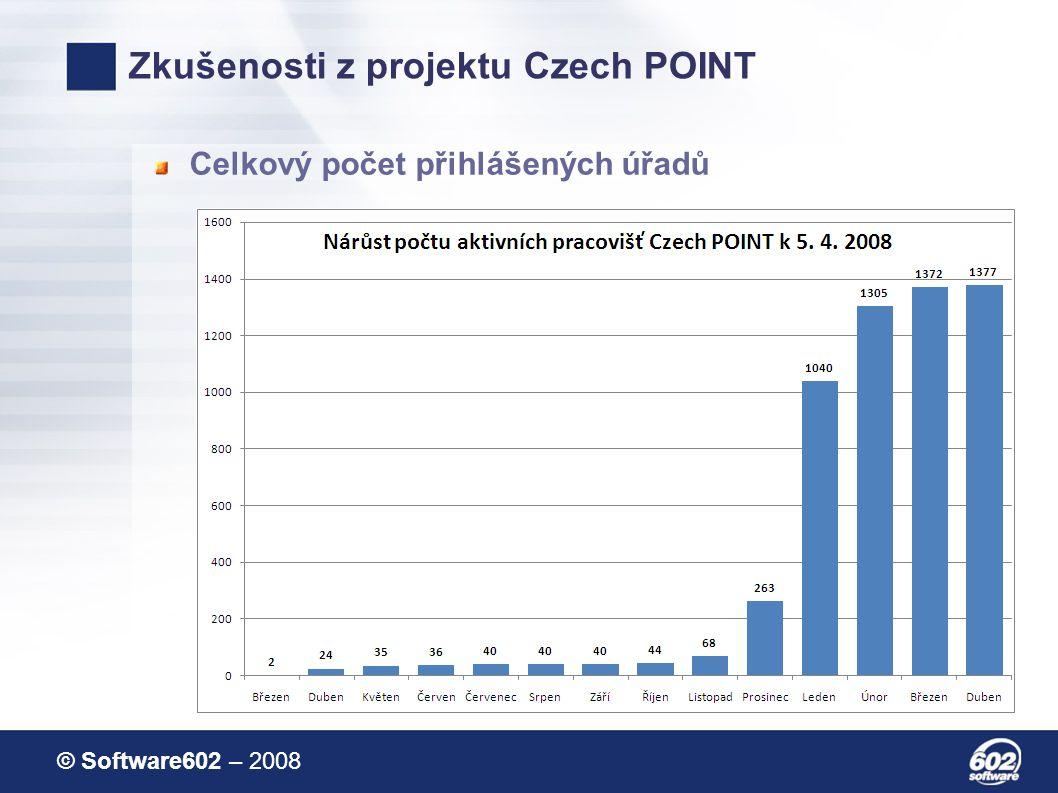 © Software602 – 2008 Zkušenosti z projektu Czech POINT Celkový počet přihlášených úřadů