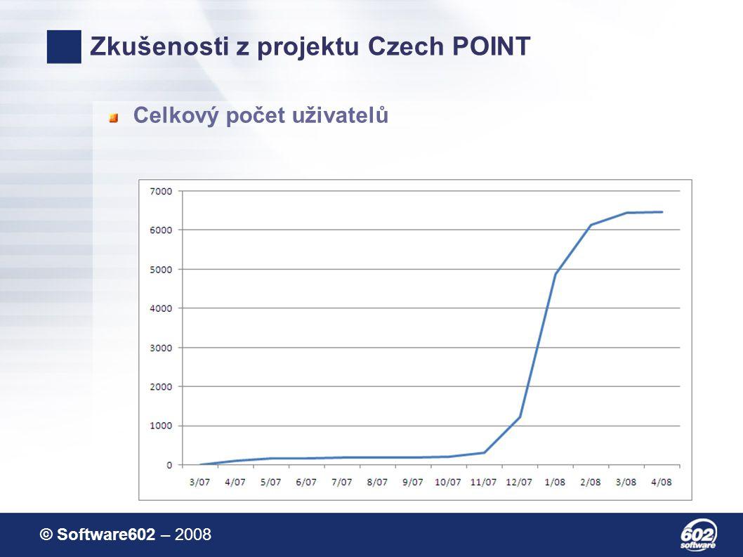 © Software602 – 2008 Zkušenosti z projektu Czech POINT Celkový počet uživatelů