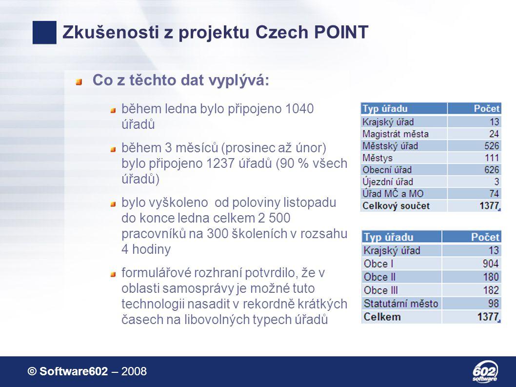 © Software602 – 2008 Zkušenosti z projektu Czech POINT Co z těchto dat vyplývá: během ledna bylo připojeno 1040 úřadů během 3 měsíců (prosinec až únor) bylo připojeno 1237 úřadů (90 % všech úřadů) bylo vyškoleno od poloviny listopadu do konce ledna celkem 2 500 pracovníků na 300 školeních v rozsahu 4 hodiny formulářové rozhraní potvrdilo, že v oblasti samosprávy je možné tuto technologii nasadit v rekordně krátkých časech na libovolných typech úřadů