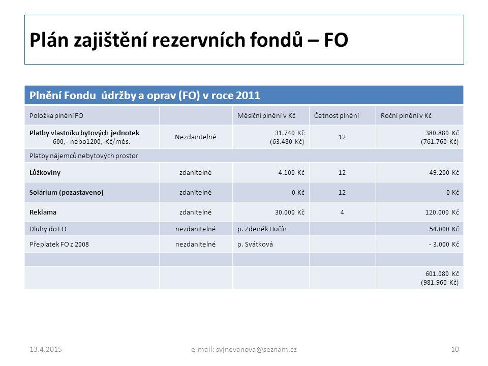 Plán zajištění rezervních fondů – FO Plnění Fondu údržby a oprav (FO) v roce 2011 Položka plnění FOMěsíční plnění v KčČetnost plněníRoční plnění v Kč