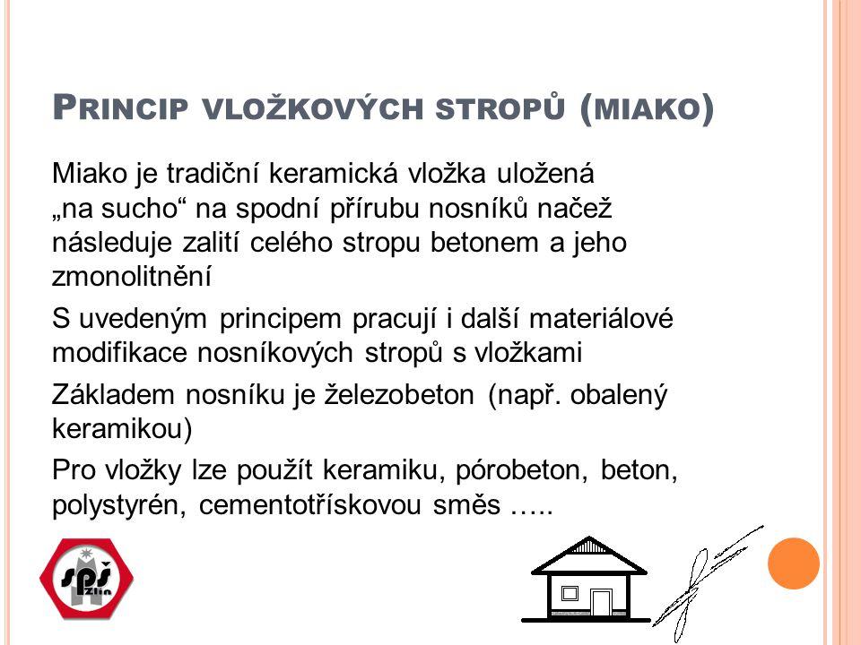 """P RINCIP VLOŽKOVÝCH STROPŮ ( MIAKO ) Miako je tradiční keramická vložka uložená """"na sucho"""" na spodní přírubu nosníků načež následuje zalití celého str"""