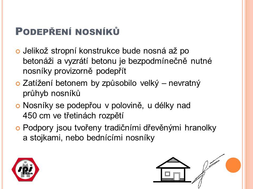 P ODEPŘENÍ NOSNÍKŮ Jelikož stropní konstrukce bude nosná až po betonáži a vyzrátí betonu je bezpodmínečně nutné nosníky provizorně podepřít Zatížení b