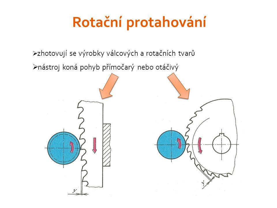  zhotovují se výrobky válcových a rotačních tvarů  nástroj koná pohyb přímočarý nebo otáčivý Rotační protahování