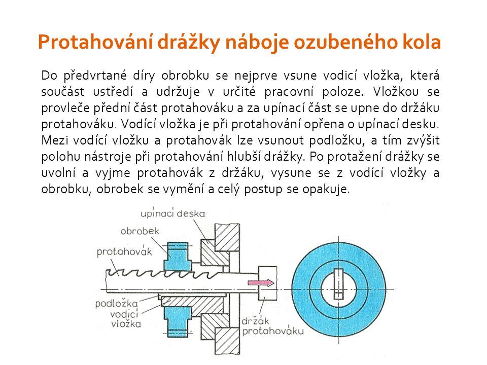 Do předvrtané díry obrobku se nejprve vsune vodicí vložka, která součást ustředí a udržuje v určité pracovní poloze.