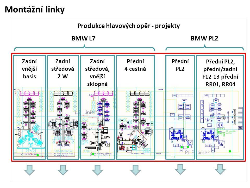Montážní linky BMW L7BMW PL2 Zadní vnější basis Zadní středová 2 W Produkce hlavových opěr - projekty Zadní středová, vnější sklopná Přední 4 cestná P