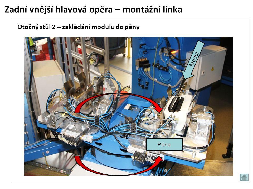 Zadní vnější hlavová opěra – montážní linka Otočný stůl 2 – zakládání modulu do pěny Modul Pěna