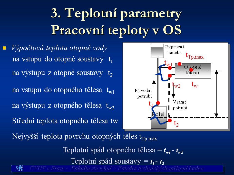 3. Teplotní parametry Pracovní teploty v OS Výpočtová teplota otopné vody t2t2 t1t1 t w1 t w2 t Tp,max twtw Teplotní spád otopného tělesa = t w1 - t w