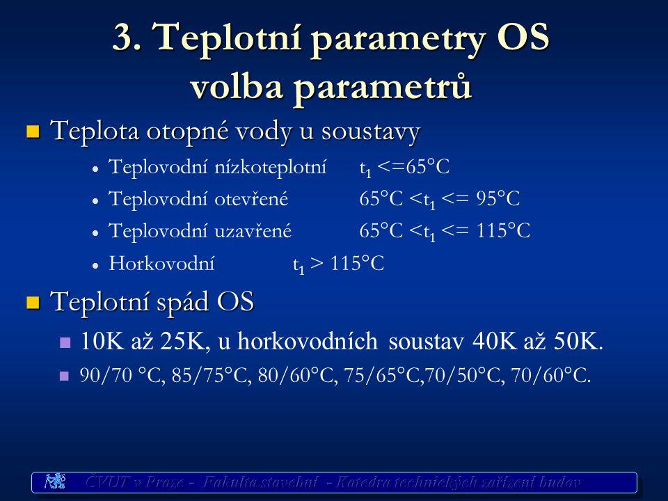 3. Teplotní parametry OS volba parametrů Teplota otopné vody u soustavy Teplota otopné vody u soustavy   Teplovodní nízkoteplotní t 1 <=65°C   Tep