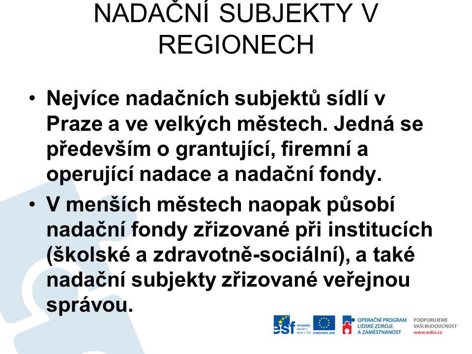 NADAČNÍ SUBJEKTY V REGIONECH Nejvíce nadačních subjektů sídlí v Praze a ve velkých městech. Jedná se především o grantující, firemní a operující nadac