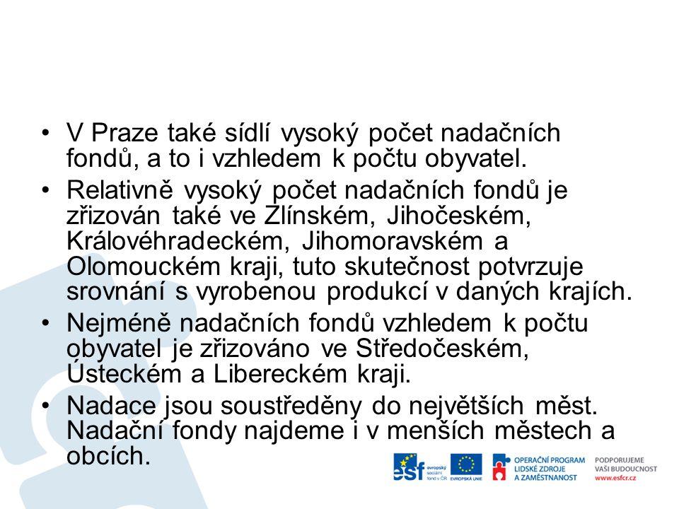 V Praze také sídlí vysoký počet nadačních fondů, a to i vzhledem k počtu obyvatel. Relativně vysoký počet nadačních fondů je zřizován také ve Zlínském