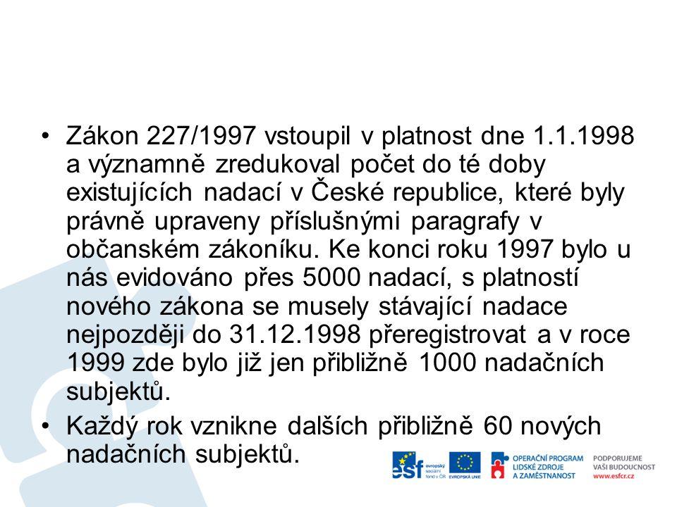 Zákon 227/1997 vstoupil v platnost dne 1.1.1998 a významně zredukoval počet do té doby existujících nadací v České republice, které byly právně uprave