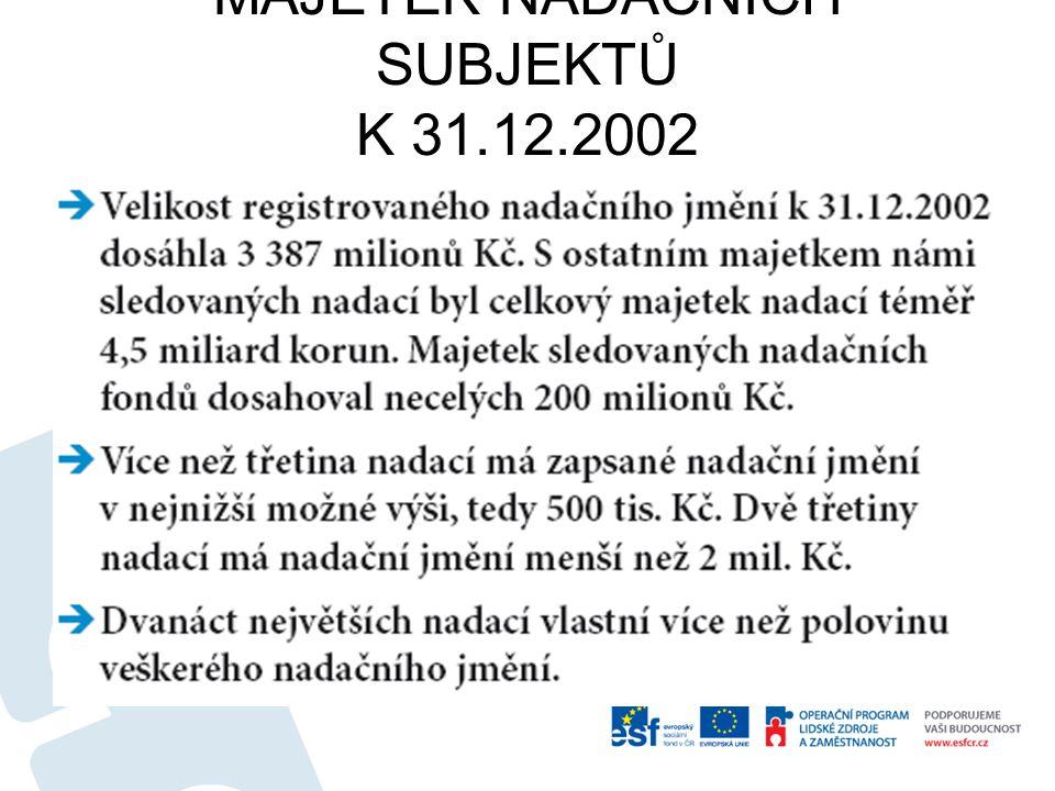 MAJETEK NADAČNÍCH SUBJEKTŮ K 31.12.2002