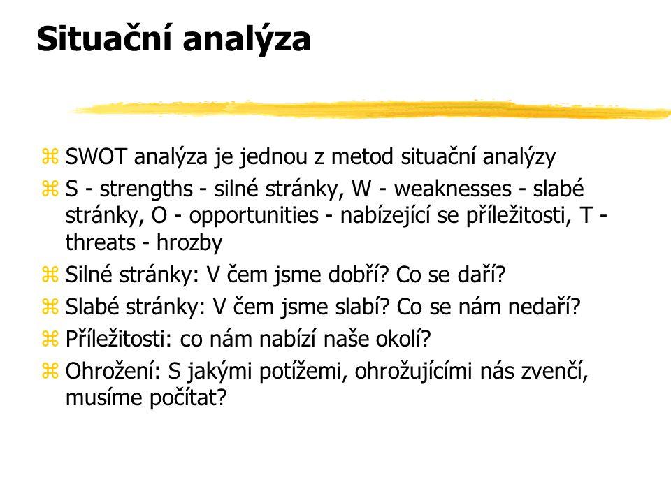 Situační analýza zSWOT analýza je jednou z metod situační analýzy zS - strengths - silné stránky, W - weaknesses - slabé stránky, O - opportunities - nabízející se příležitosti, T - threats - hrozby zSilné stránky: V čem jsme dobří.