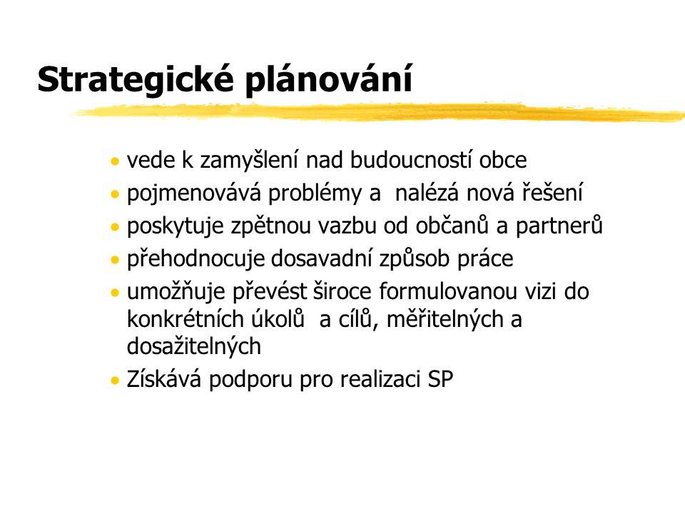 Strategické plánování zKde jsme.zKam se chceme dostat.