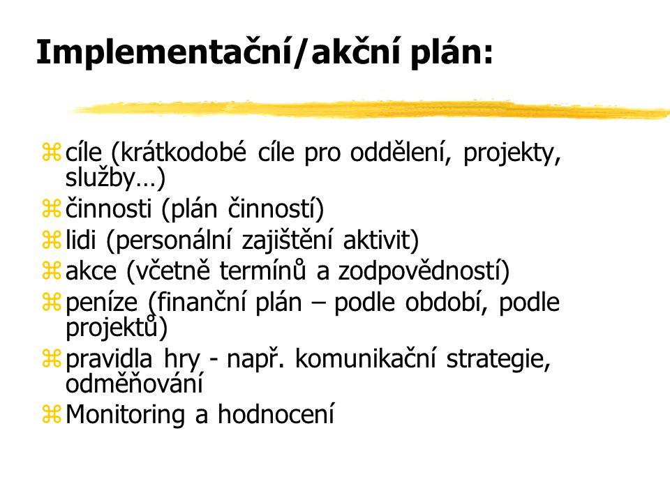 Implementační/akční plán: zcíle (krátkodobé cíle pro oddělení, projekty, služby…) zčinnosti (plán činností) zlidi (personální zajištění aktivit) zakce (včetně termínů a zodpovědností) zpeníze (finanční plán – podle období, podle projektů) zpravidla hry - např.