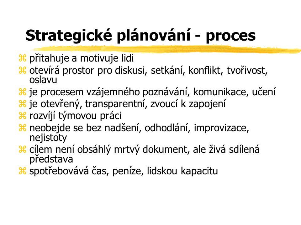 Strategické plánování - proces zpřitahuje a motivuje lidi zotevírá prostor pro diskusi, setkání, konflikt, tvořivost, oslavu zje procesem vzájemného poznávání, komunikace, učení zje otevřený, transparentní, zvoucí k zapojení zrozvíjí týmovou práci zneobejde se bez nadšení, odhodlání, improvizace, nejistoty zcílem není obsáhlý mrtvý dokument, ale živá sdílená představa zspotřebovává čas, peníze, lidskou kapacitu