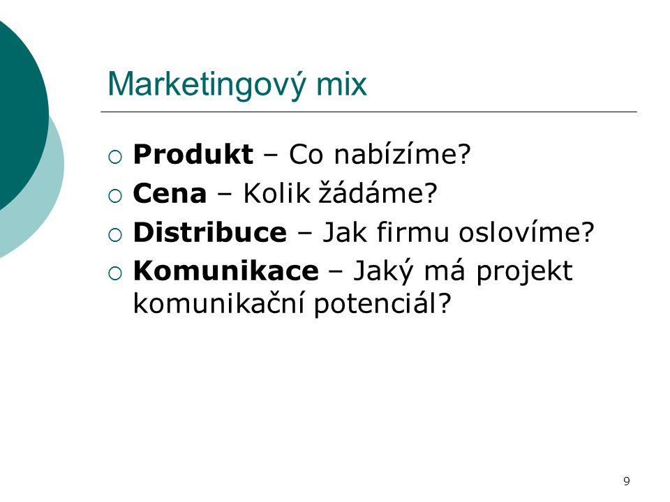 Marketingový mix  Produkt – Co nabízíme.  Cena – Kolik žádáme.