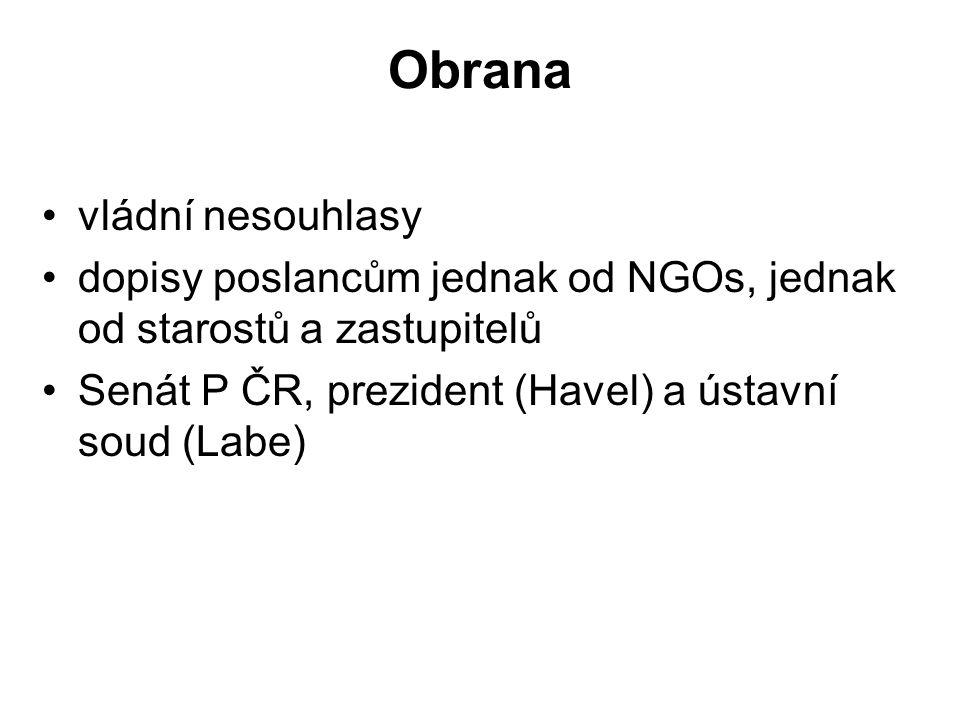 Obrana vládní nesouhlasy dopisy poslancům jednak od NGOs, jednak od starostů a zastupitelů Senát P ČR, prezident (Havel) a ústavní soud (Labe)