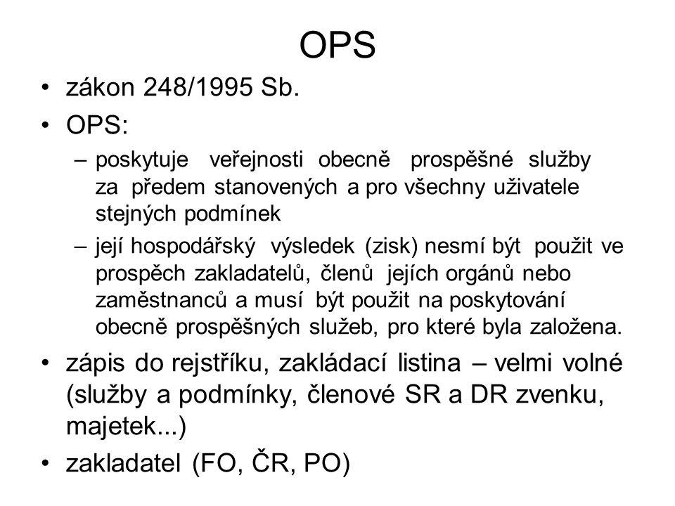 OPS zákon 248/1995 Sb. OPS: –poskytuje veřejnosti obecně prospěšné služby za předem stanovených a pro všechny uživatele stejných podmínek –její hospod