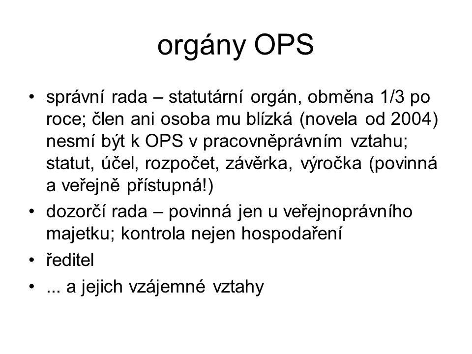 orgány OPS správní rada – statutární orgán, obměna 1/3 po roce; člen ani osoba mu blízká (novela od 2004) nesmí být k OPS v pracovněprávním vztahu; st