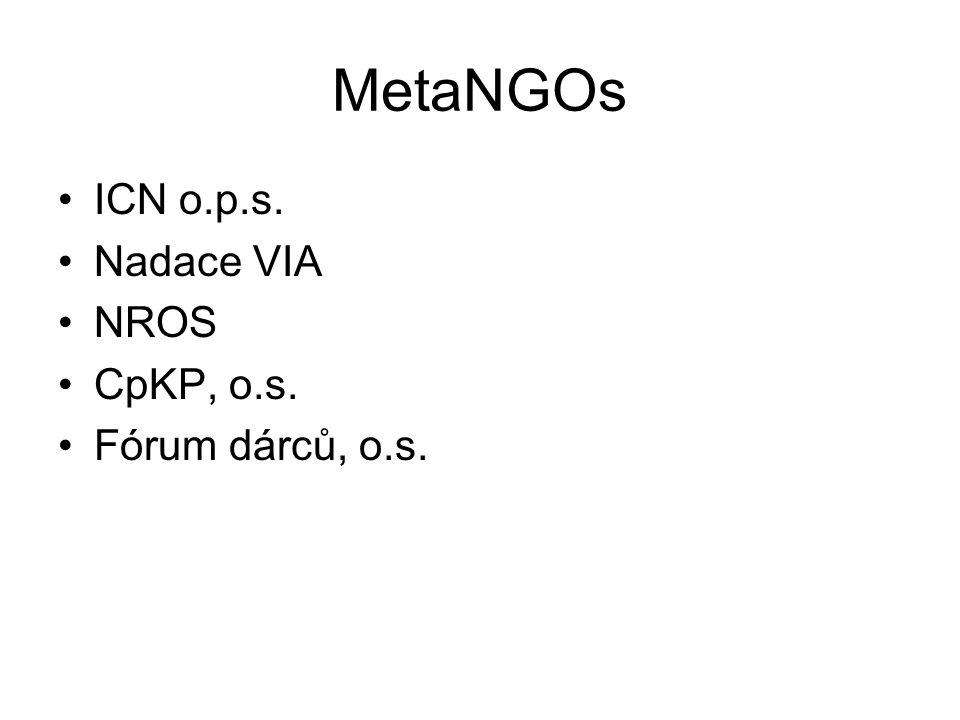MetaNGOs ICN o.p.s. Nadace VIA NROS CpKP, o.s. Fórum dárců, o.s.