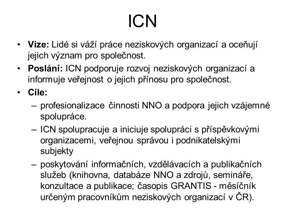 ICN Vize: Lidé si váží práce neziskových organizací a oceňují jejich význam pro společnost. Poslání: ICN podporuje rozvoj neziskových organizací a inf