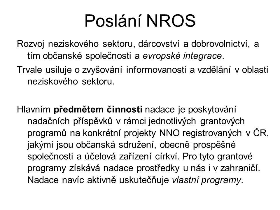 Poslání NROS Rozvoj neziskového sektoru, dárcovství a dobrovolnictví, a tím občanské společnosti a evropské integrace. Trvale usiluje o zvyšování info
