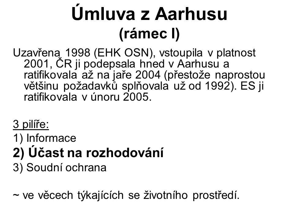 Úmluva z Aarhusu (rámec I) Uzavřena 1998 (EHK OSN), vstoupila v platnost 2001, ČR ji podepsala hned v Aarhusu a ratifikovala až na jaře 2004 (přestože