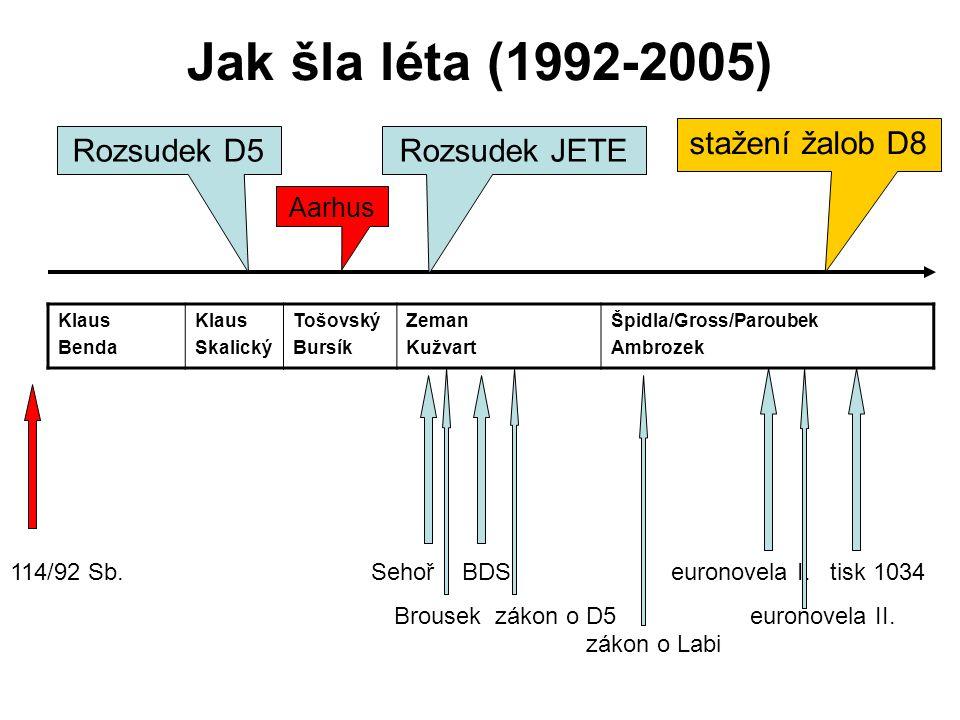 Jak šla léta (1992-2005) Rozsudek D5 Klaus Benda Klaus Skalický Tošovský Bursík Zeman Kužvart Špidla/Gross/Paroubek Ambrozek Rozsudek JETE 114/92 Sb.