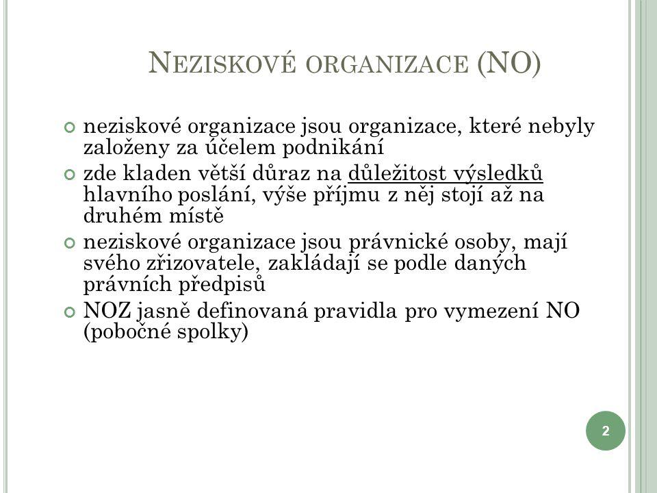 N EZISKOVÉ ORGANIZACE (NO) neziskové organizace jsou organizace, které nebyly založeny za účelem podnikání zde kladen větší důraz na důležitost výsled