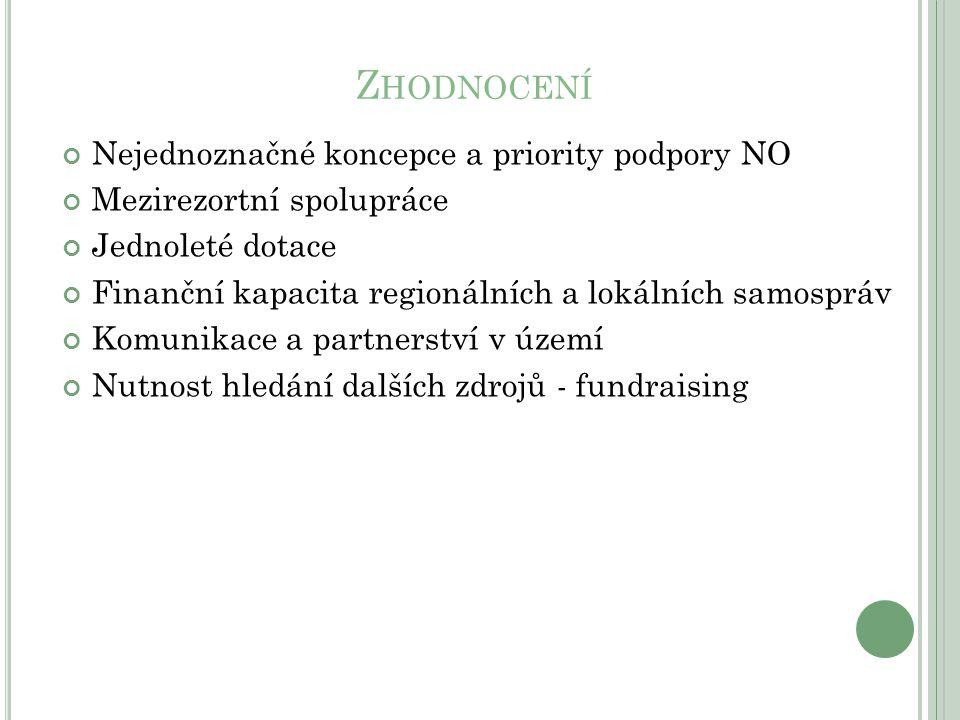 Z HODNOCENÍ Nejednoznačné koncepce a priority podpory NO Mezirezortní spolupráce Jednoleté dotace Finanční kapacita regionálních a lokálních samospráv