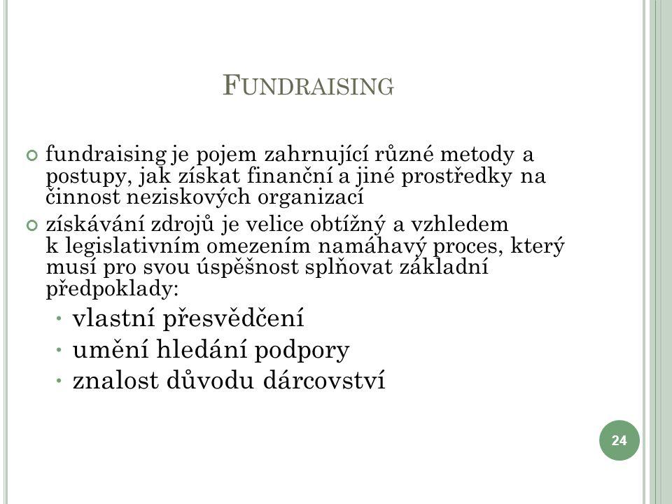 F UNDRAISING fundraising je pojem zahrnující různé metody a postupy, jak získat finanční a jiné prostředky na činnost neziskových organizací získávání