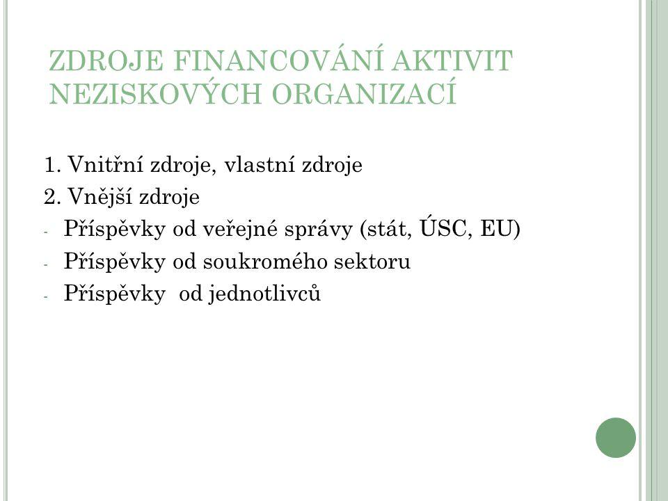 ZDROJE FINANCOVÁNÍ AKTIVIT NEZISKOVÝCH ORGANIZACÍ 1. Vnitřní zdroje, vlastní zdroje 2. Vnější zdroje - Příspěvky od veřejné správy (stát, ÚSC, EU) - P