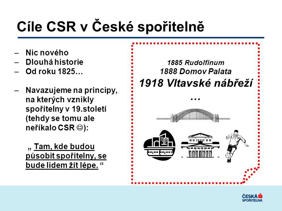 Cíle CSR v České spořitelně –Nic nového –Dlouhá historie –Od roku 1825… –Navazujeme na principy, na kterých vznikly spořitelny v 19.století (tehdy se