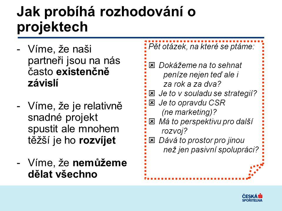 Rozpočet na CSR Rozpočet Nadace ČS: -Schvaluje správní rada -Rozděluje výnos ze základního jmění (to činí 0.5 mld Kč) -Prostředky se přidělují na základě předložených projektů -Každý projekt musí každoročně dodat zprávu o plnění -Rozpočet jde i do každého regionu – projekty oblastních poboček v regionech obtížně shánějí finance Rozpočet banky na CSR: -Řízen z několika linií (Firemní komunikace, HR, manažer pro Etiku, Diversitas…) -Standardní projekty a objemy se schvalují v linii -Strategické projekty, nové projekty a větší objemy schvaluje představenstvo Nadace ČS má svůj vlastní rozpočet, který je nezávislý na bance.