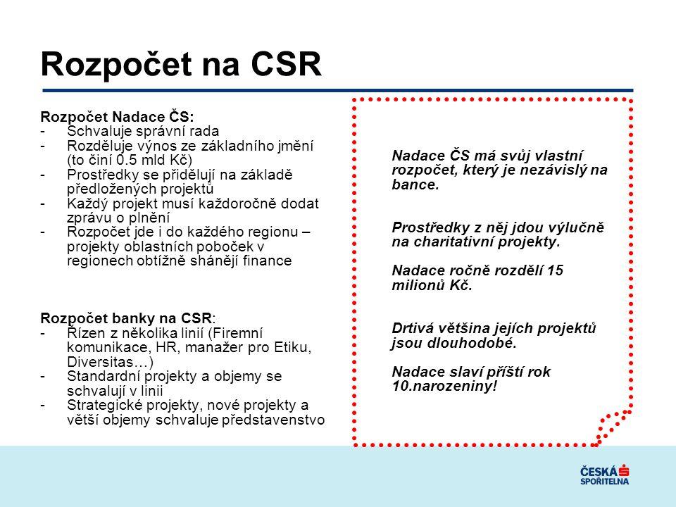 Rozpočet na CSR Rozpočet Nadace ČS: -Schvaluje správní rada -Rozděluje výnos ze základního jmění (to činí 0.5 mld Kč) -Prostředky se přidělují na zákl
