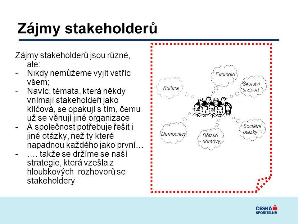 Zájmy stakeholderů Zájmy stakeholderů jsou různé, ale: -Nikdy nemůžeme vyjít vstříc všem; -Navíc, témata, která někdy vnímají stakeholdeři jako klíčov