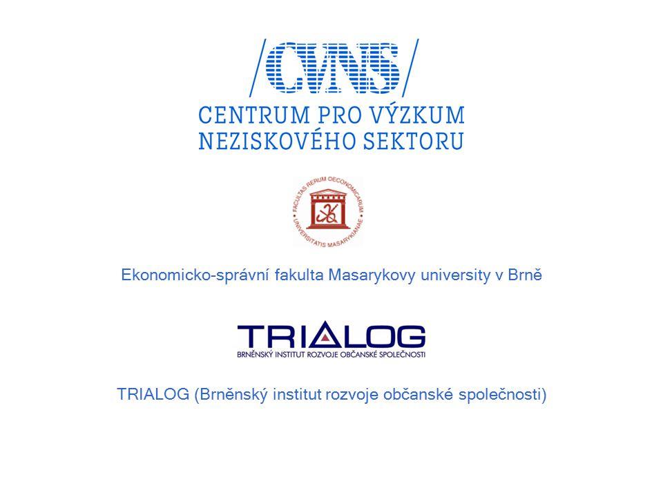 Ekonomicko-správní fakulta Masarykovy university v Brně TRIALOG (Brněnský institut rozvoje občanské společnosti)