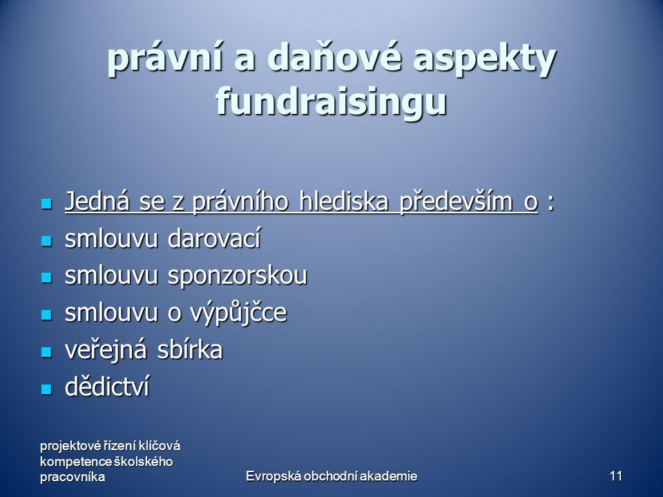 Evropská obchodní akademie11 právní a daňové aspekty fundraisingu Jedná se z právního hlediska především o : Jedná se z právního hlediska především o : smlouvu darovací smlouvu darovací smlouvu sponzorskou smlouvu sponzorskou smlouvu o výpůjčce smlouvu o výpůjčce veřejná sbírka veřejná sbírka dědictví dědictví projektové řízení klíčová kompetence školského pracovníka