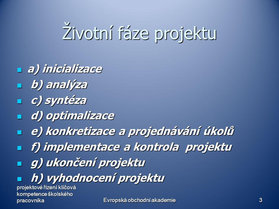 Evropská obchodní akademie3 Životní fáze projektu a) inicializace a) inicializace b) analýza b) analýza c) syntéza c) syntéza d) optimalizace d) optim