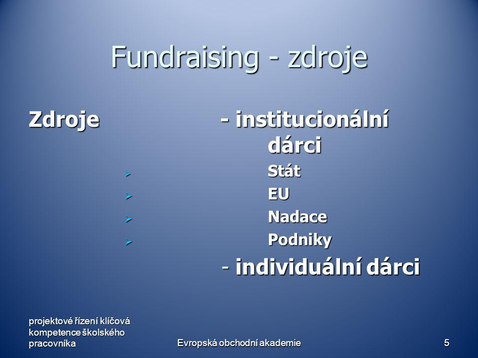 Evropská obchodní akademie5 Fundraising - zdroje Zdroje - institucionální dárci  Stát  EU  Nadace  Podniky - individuální dárci - individuální dár