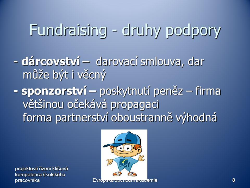 Evropská obchodní akademie8 Fundraising - druhy podpory - dárcovství – darovací smlouva, dar může být i věcný - sponzorství – poskytnutí peněz – firma většinou očekává propagaci forma partnerství oboustranně výhodná projektové řízení klíčová kompetence školského pracovníka