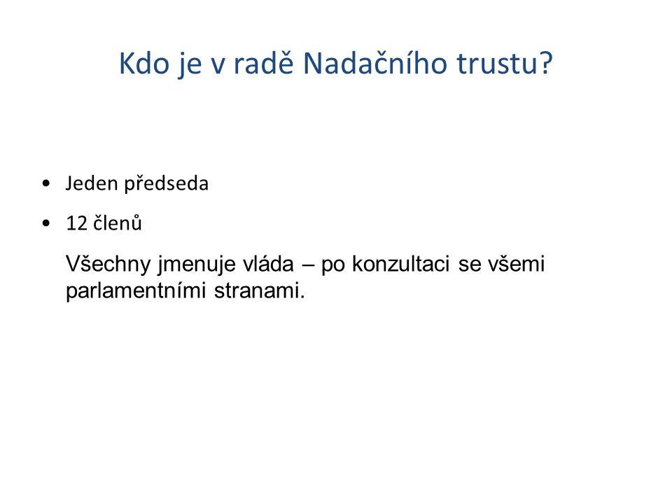 Kdo je v radě Nadačního trustu.