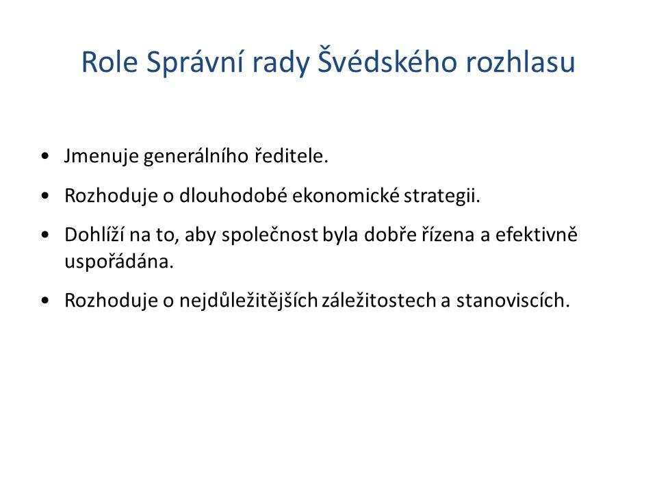Role Správní rady Švédského rozhlasu Jmenuje generálního ředitele.