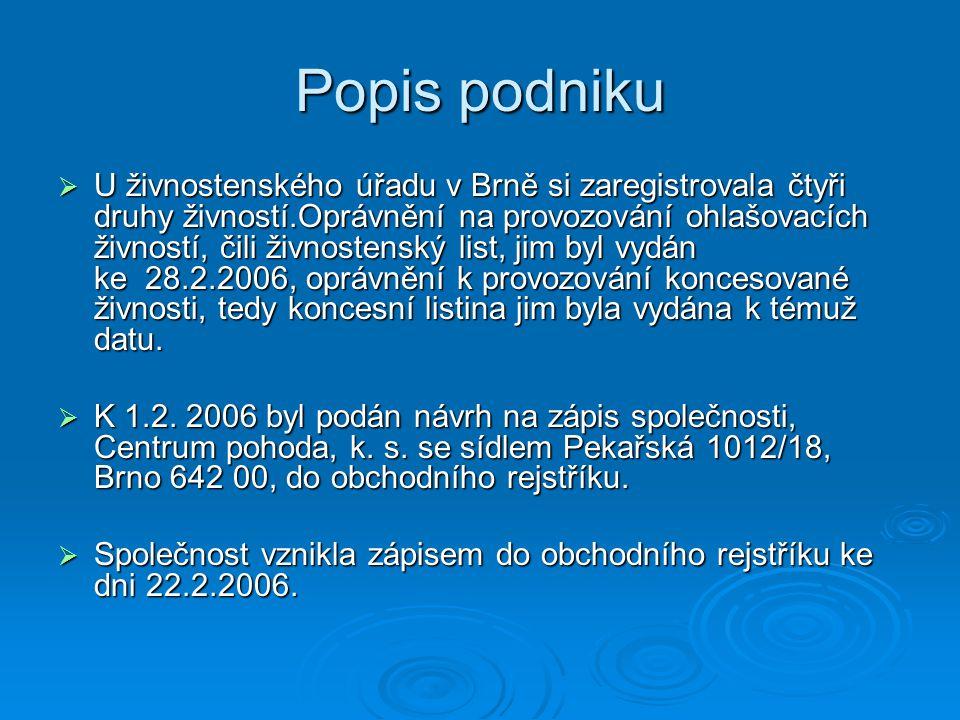 Popis podniku  U živnostenského úřadu v Brně si zaregistrovala čtyři druhy živností.Oprávnění na provozování ohlašovacích živností, čili živnostenský